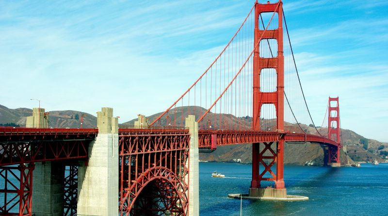 Golden Gate Bridge, San Francisco, CA. San Francisco is one of the best cities for startups and entrepreneurs
